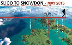 Sligo to Snowdon Challenge